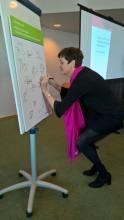 De Waerden en Leekerweide ondertekenen convenant 'Toekomstbestendig opleiden in Noord-Holland Noord'