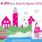 Arbeidsmarktrapport 2016 en Facts & Figures 2016 uitgebracht