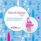 Facts en Figures ZWplus 2017 Arbeidsmarktonderzoek